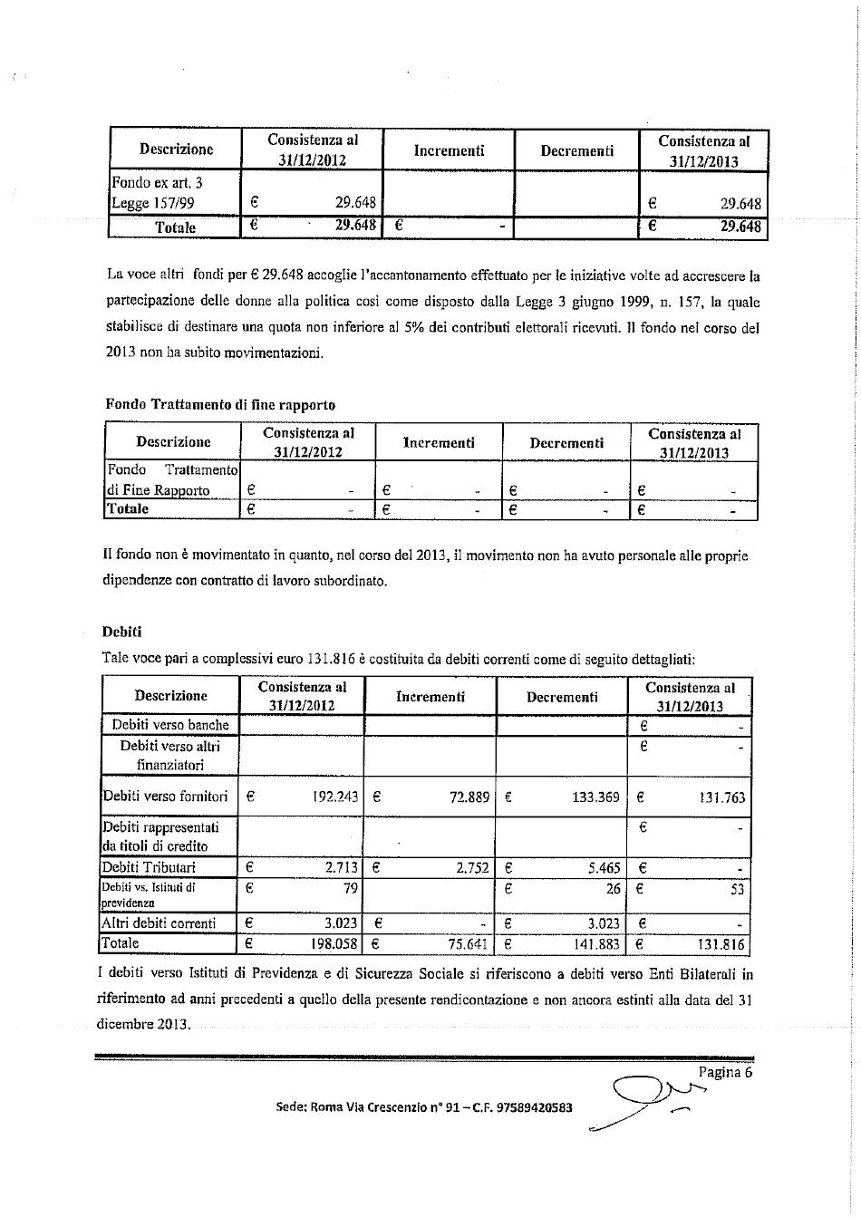 nota integrativa bilancio 2013-6