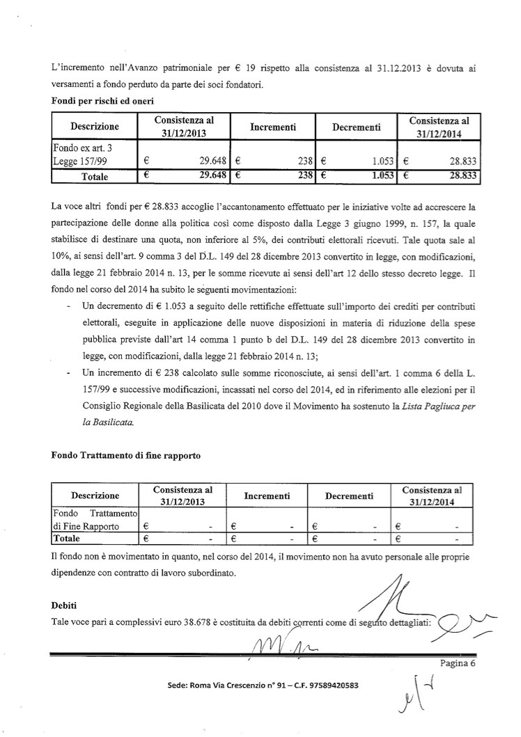 nota integrativa bilancio 2014