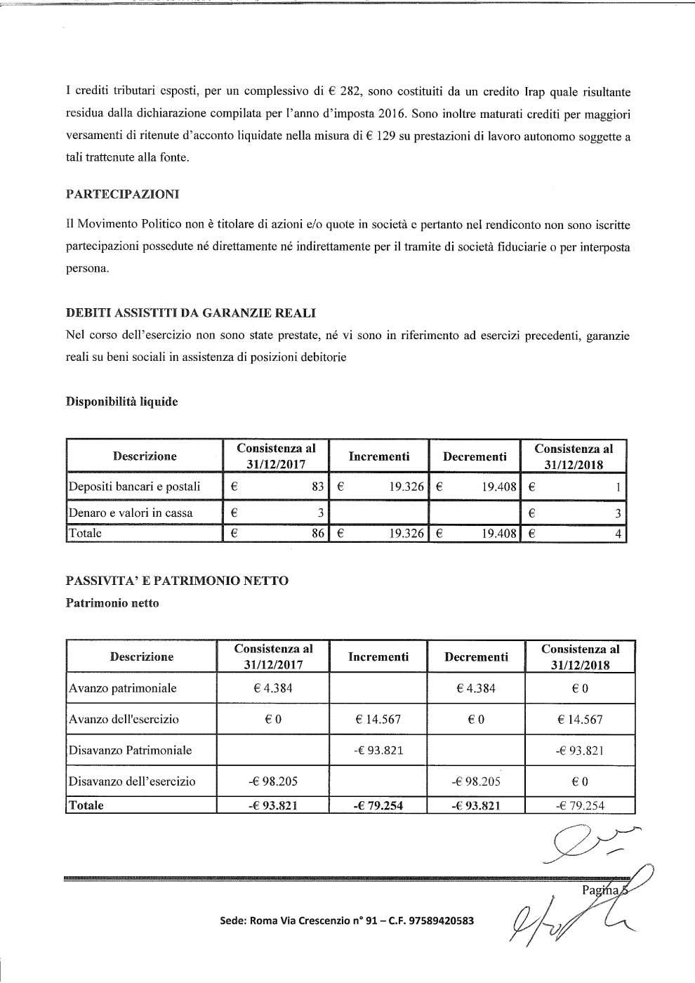 8-RENDICONTO-DELL'ESERCIZIO-AL-31
