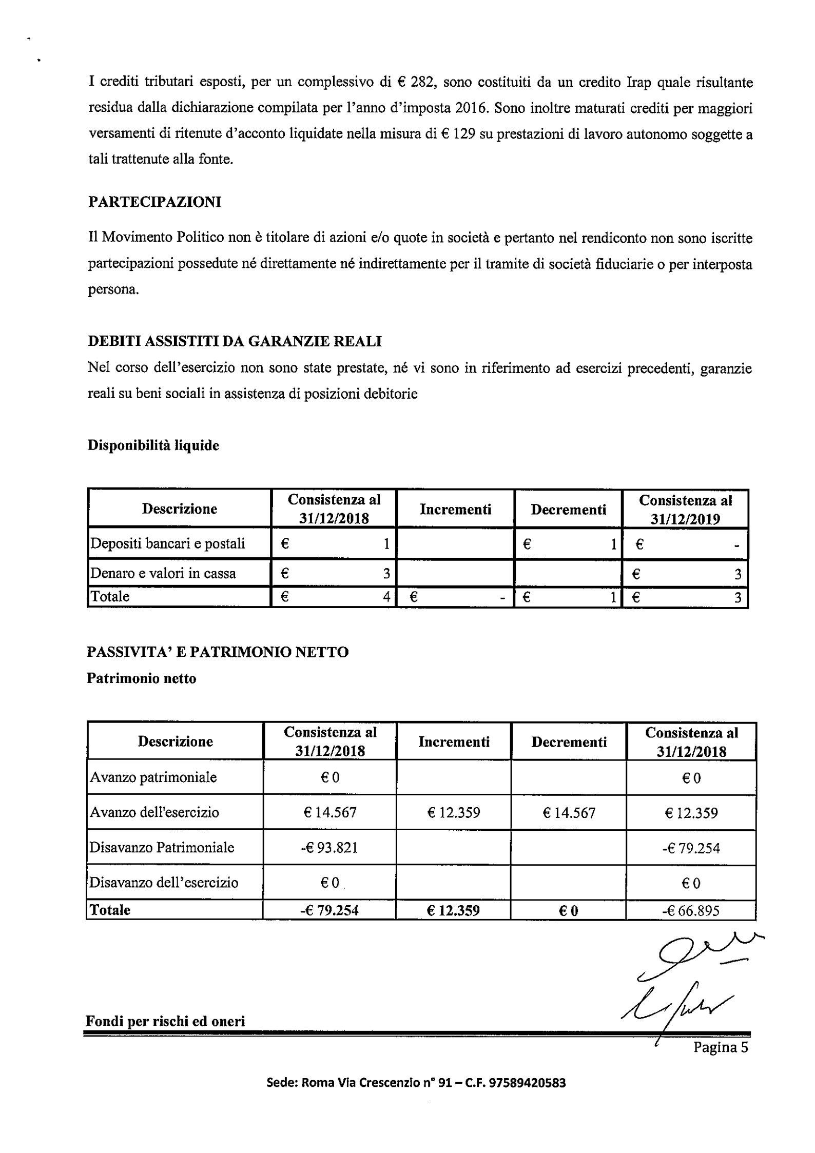 5-RENDICONTO-DELL'ESERCIZIO-AL-31